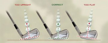 Finding the perfect length and lie